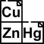 Химические исследования почвы